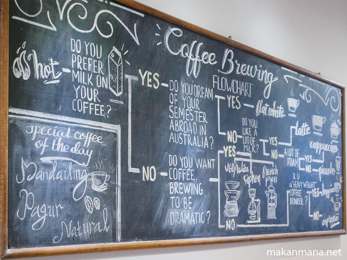 monk coffee chart